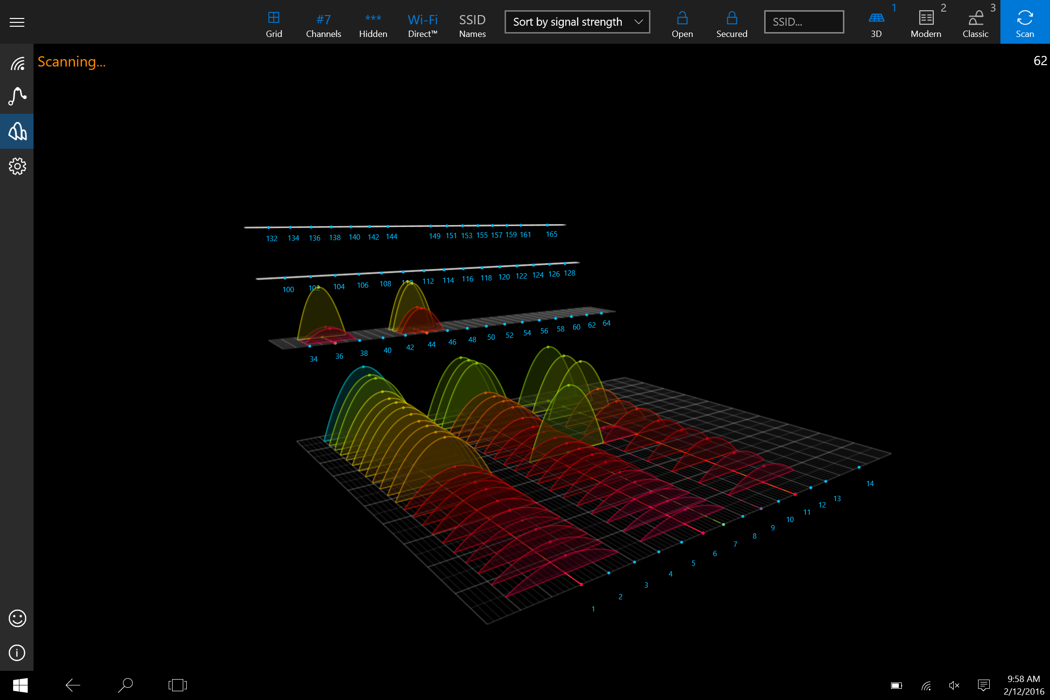 3D analysis of channel distributions (perspective front view)